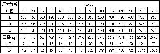 wj41h-16国标外形尺寸