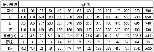 wj41h-40截止阀国标外形尺寸